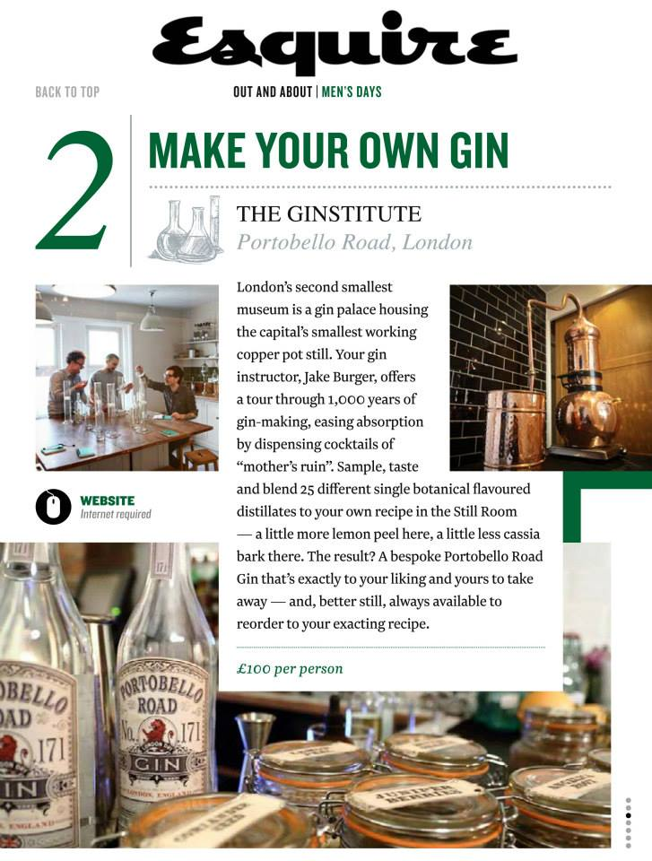 MAKE YOUR GIN ESQUIRE